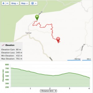 Map and Elevation profile of Stage 1, Special of Enduro bike race ta 'Bai Leg 4 Cebu, Philippines